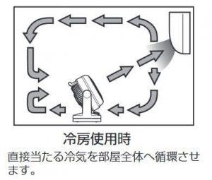 サーキュレーター12