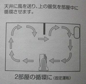 サーキュレーター01